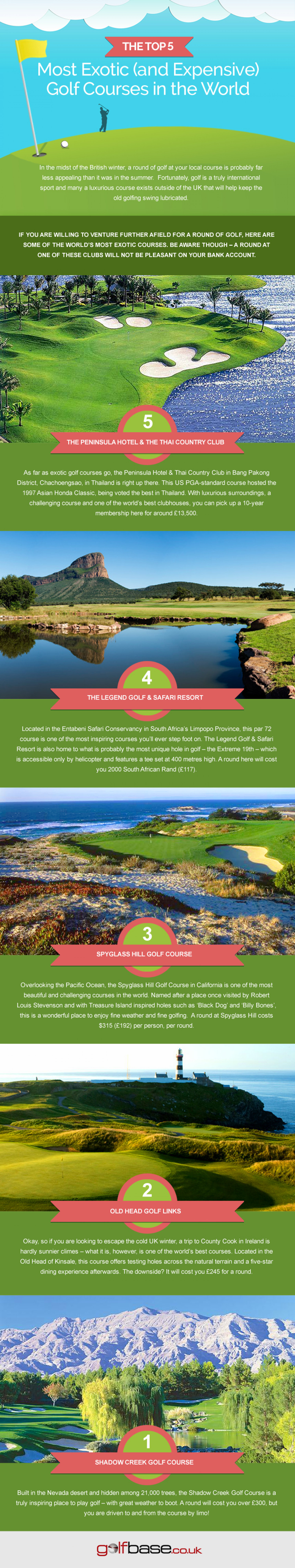 The Top 5 Most Exotic (and Expensive) Golf Courses in The World Infographic