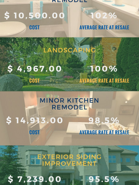 Top 5 Home Repairs Infographic