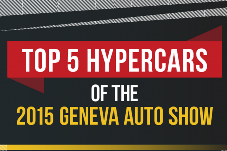 TOP 5 HYPERCARS FROM THE 2015 GENEVA AUTO SHOW Infographic