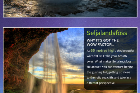 Top 5 Iceland Wonders Infographic