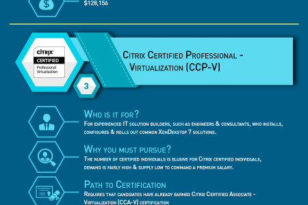 TOP 5 IN-DEMAND IT CERTIFICATIONS OF 2017 Infographic