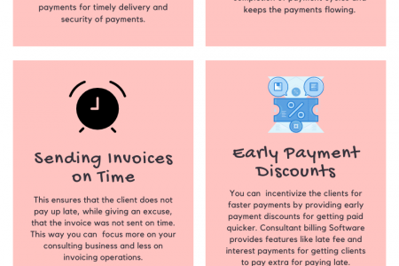 Top 5 Invoicing Best practices for Consultants, Contractors and Freelancers Infographic
