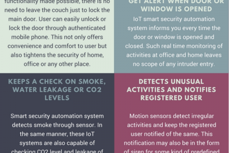 Top 5 IoT Based Smart Security System Infographic