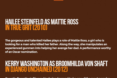 Top 5 Legendary Female Roles in Westerns Infographic