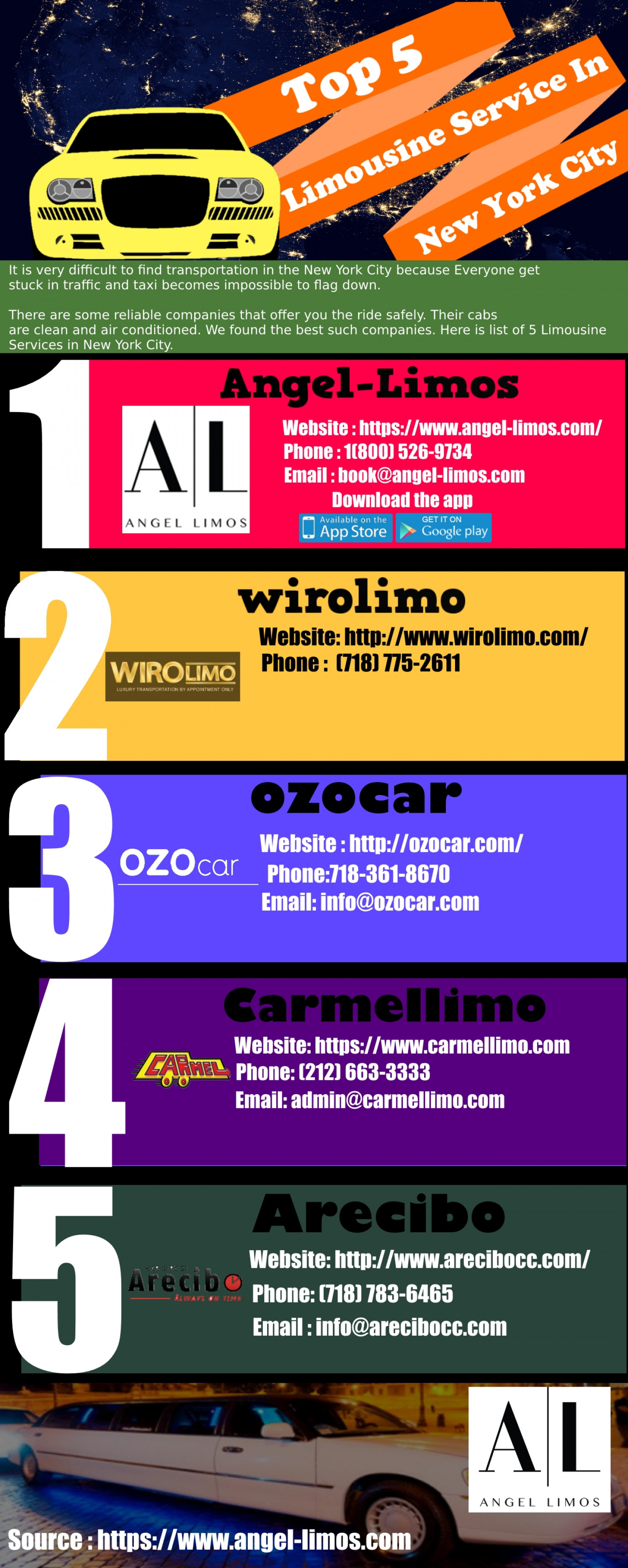 Top 5 Limousine Service in New York City Infographic