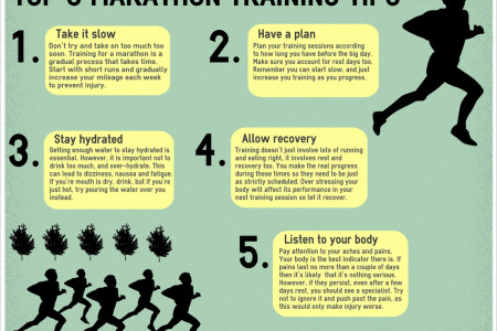Top 5 Marathon Training Tips Infographic