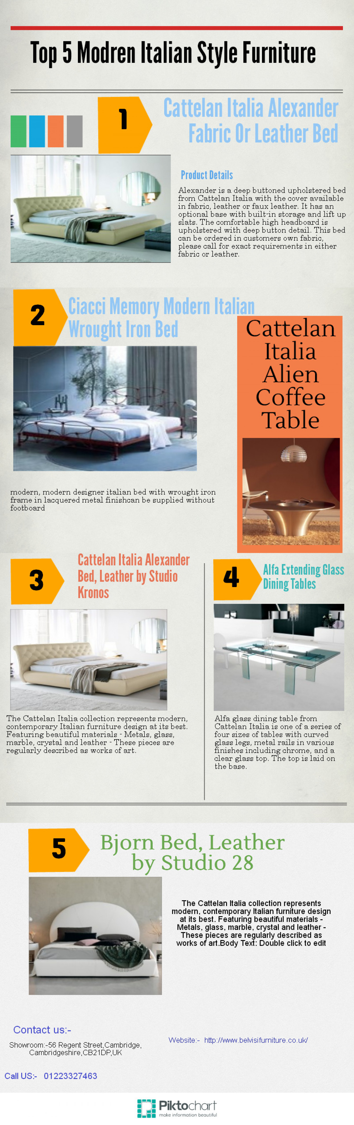 Top 5 Modern Italian Style Furniture Infographic