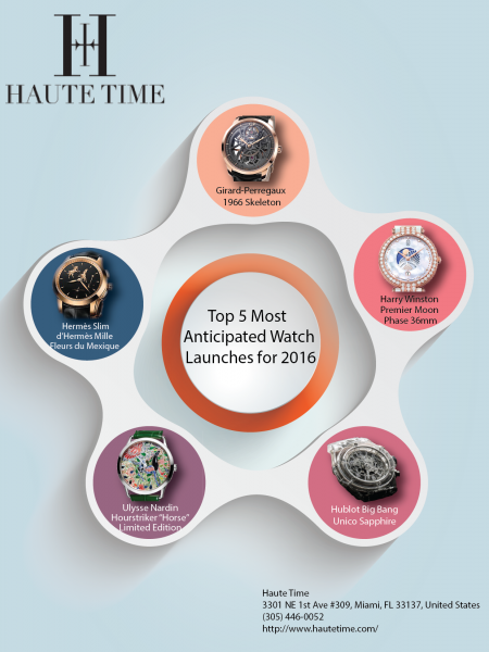 Top 5 Most Anticipated Watch Launches for 2016 Infographic