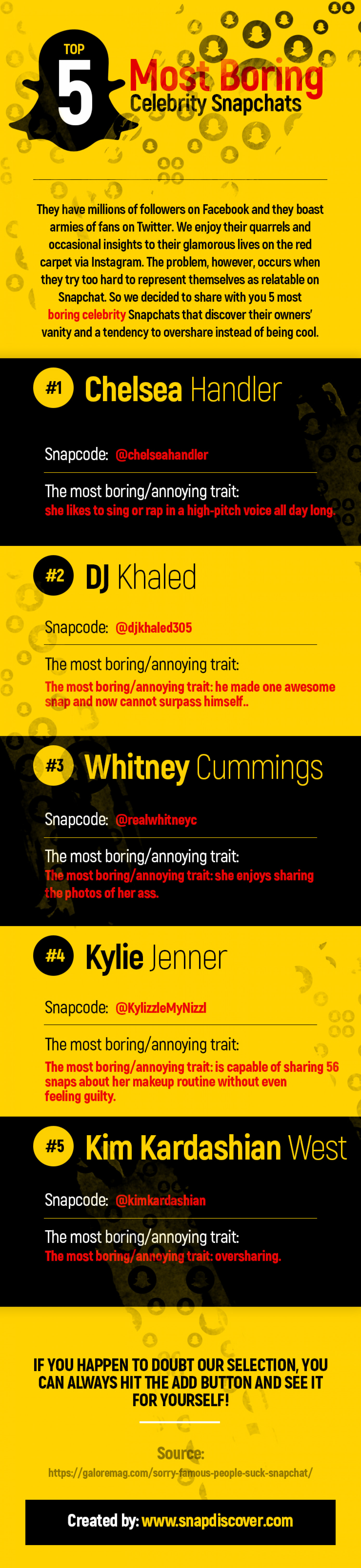 Top 5 Most Boring Celebrity Snapchats Infographic