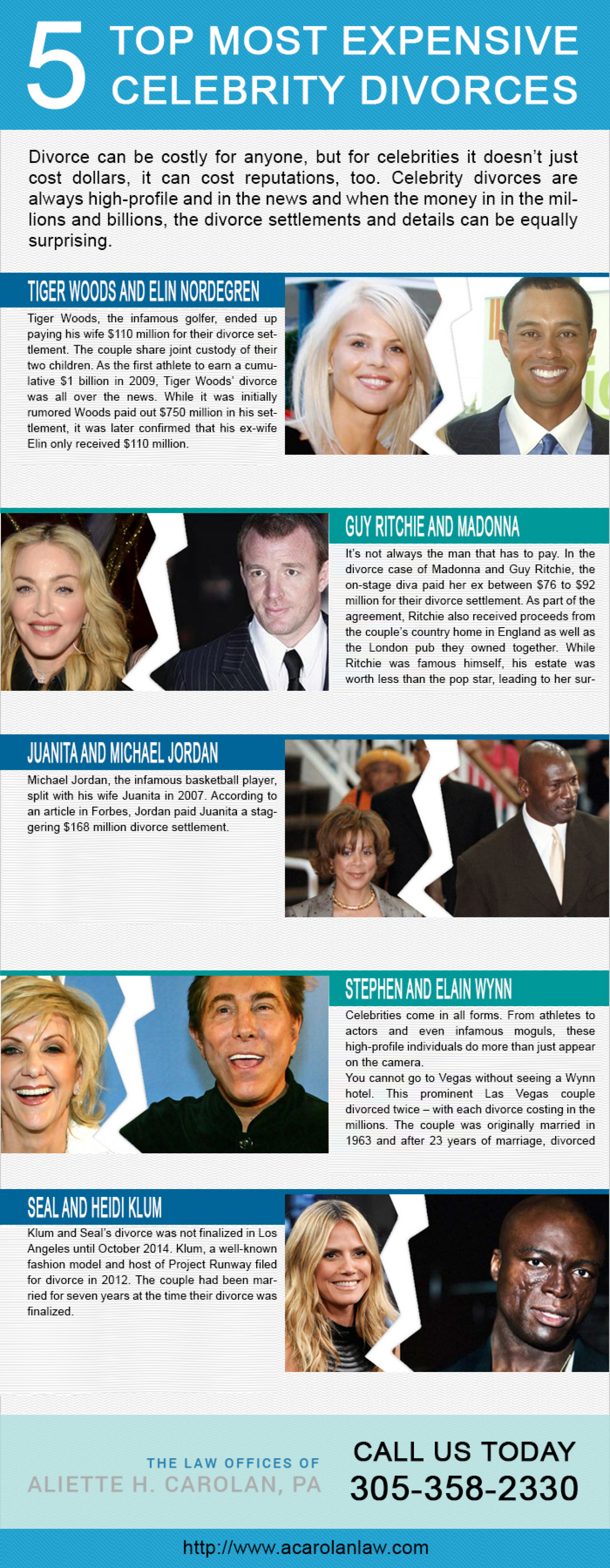 Top 10 Most Expensive Celebrity Divorces - YouTube