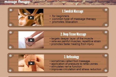 Top 5 most popular Massage Therapy Infographic