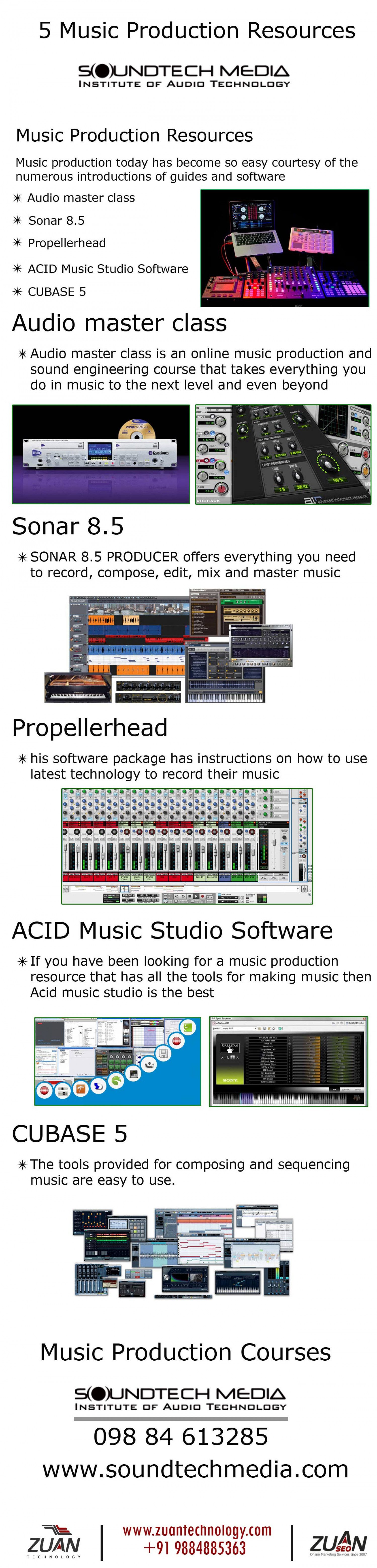 Top 5 Music Production Resources Infographic