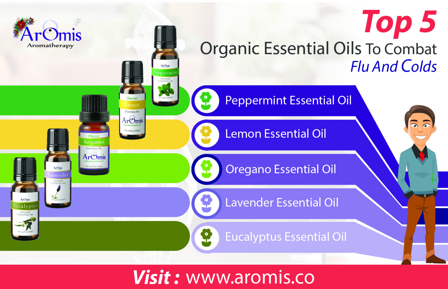 Top 5 Organic Essential Oils To Combat Flu and Colds Infographic