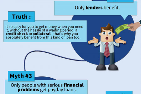 Top 5 Payday Loans Myths Debunked Infographic
