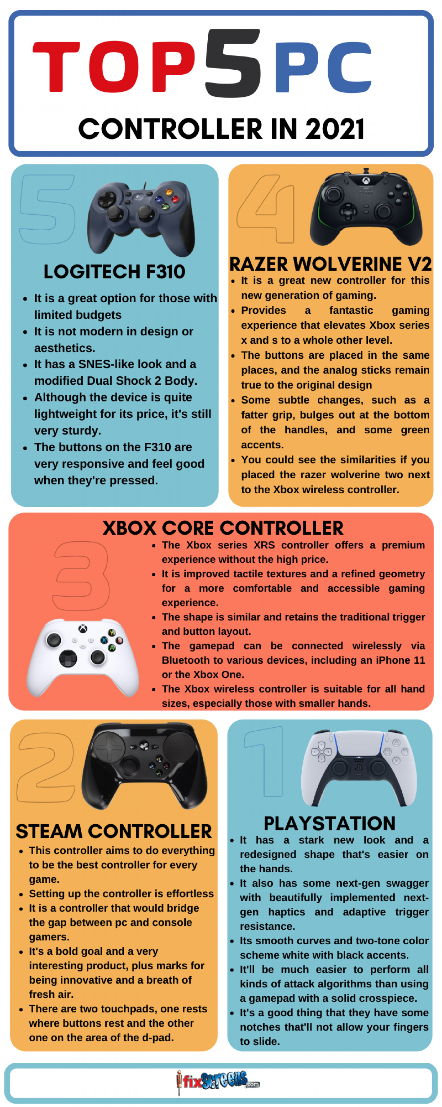 Top 5 PC controller in 2021 Infographic
