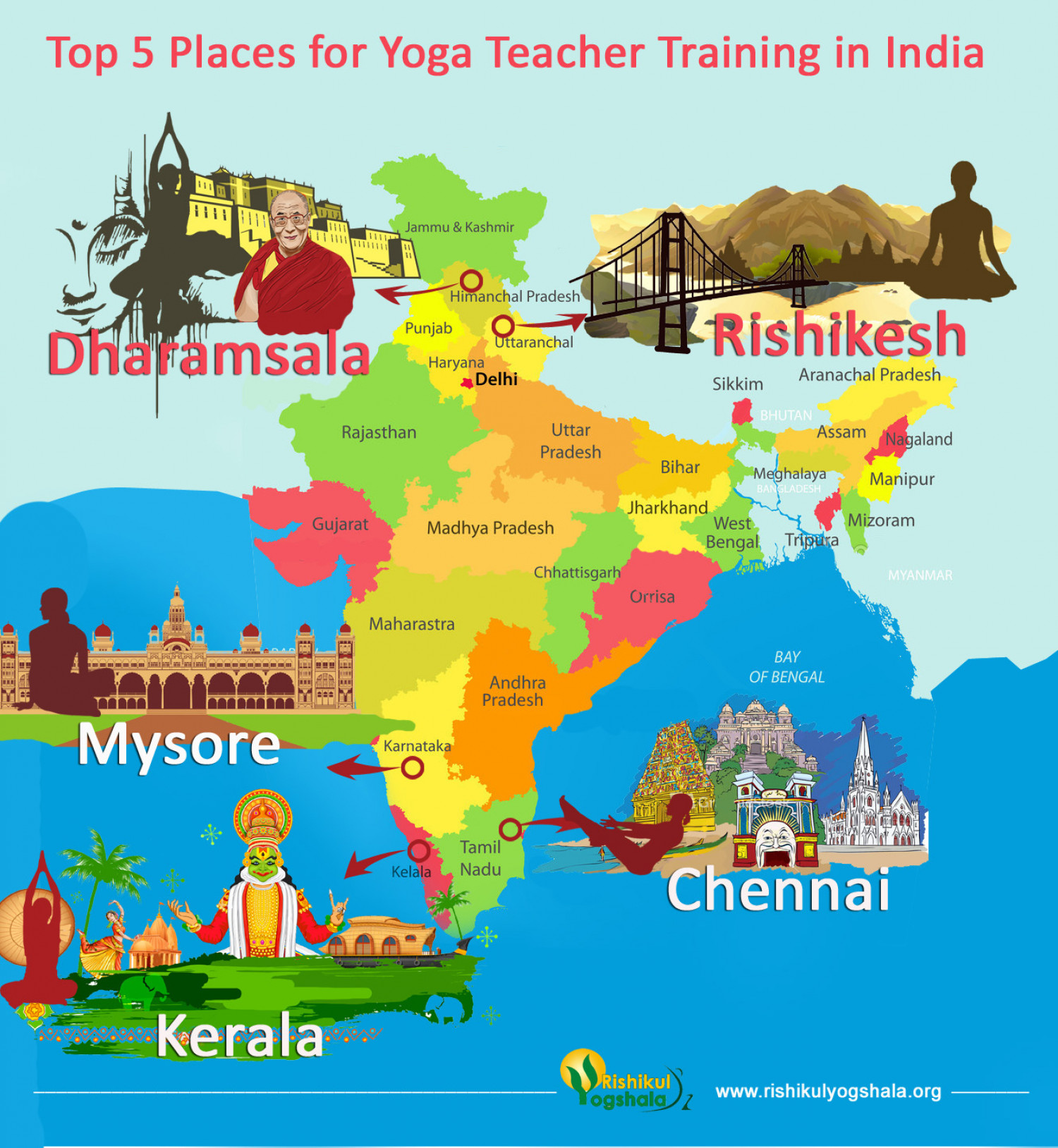 Top 5 places for Yoga Training in India Infographic