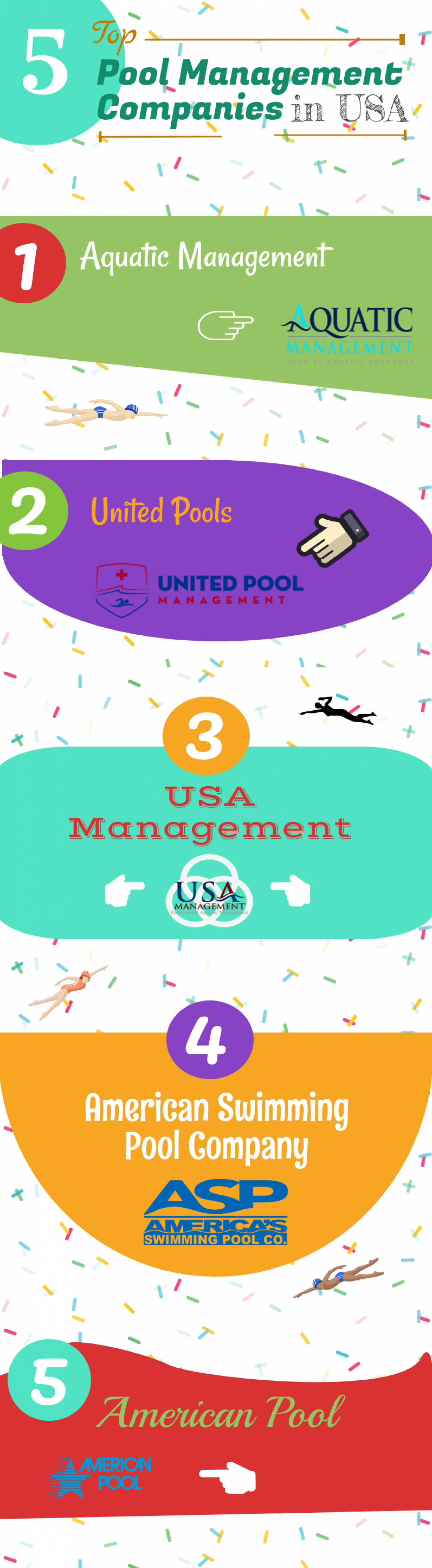 Top 5 Pool Management Companies In USA Infographic