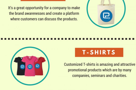 Top 5 Promotional Products - Logopro Promotional Products Infographic