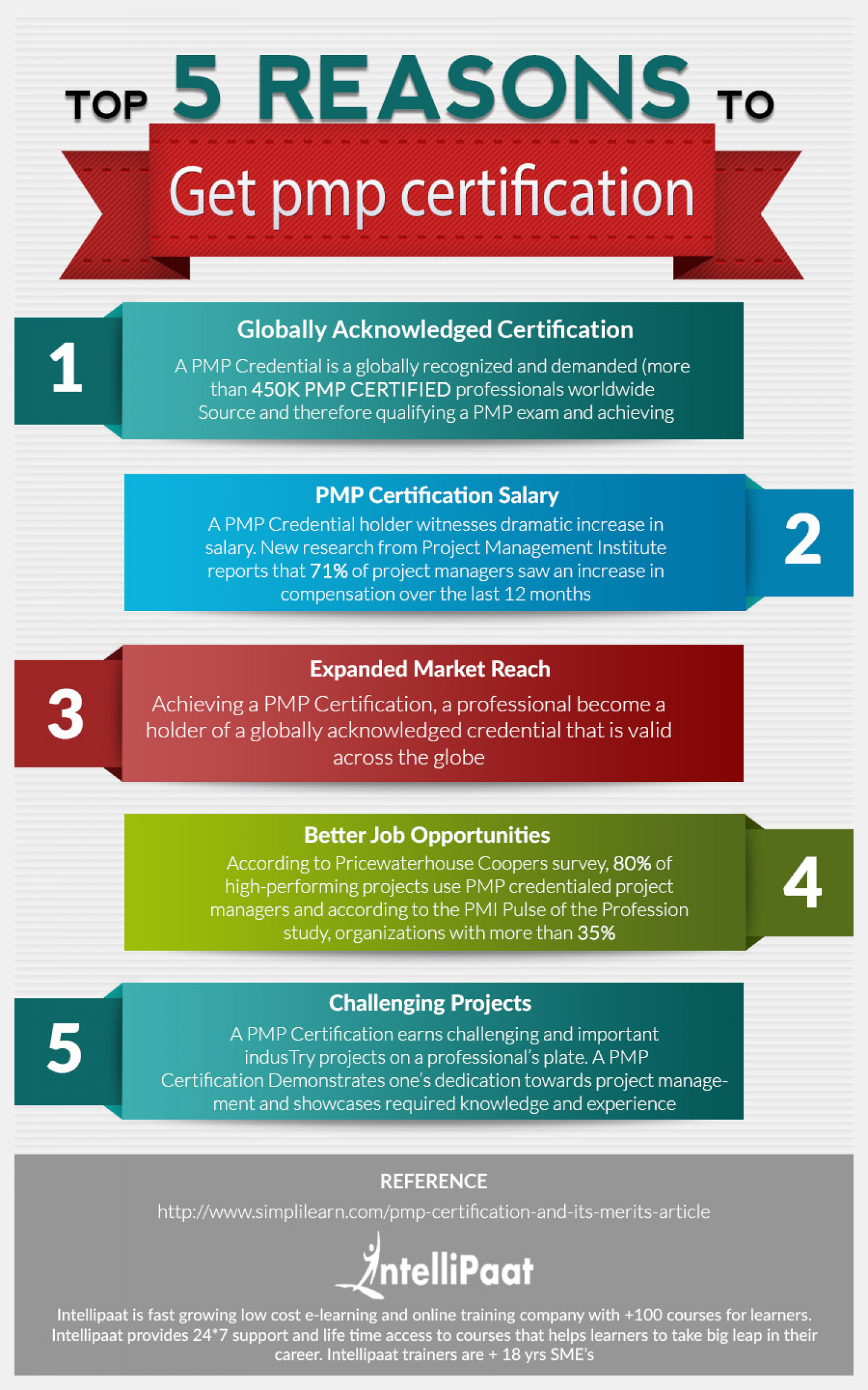 Top 5 Reasons To Get Pmp Certification Visual