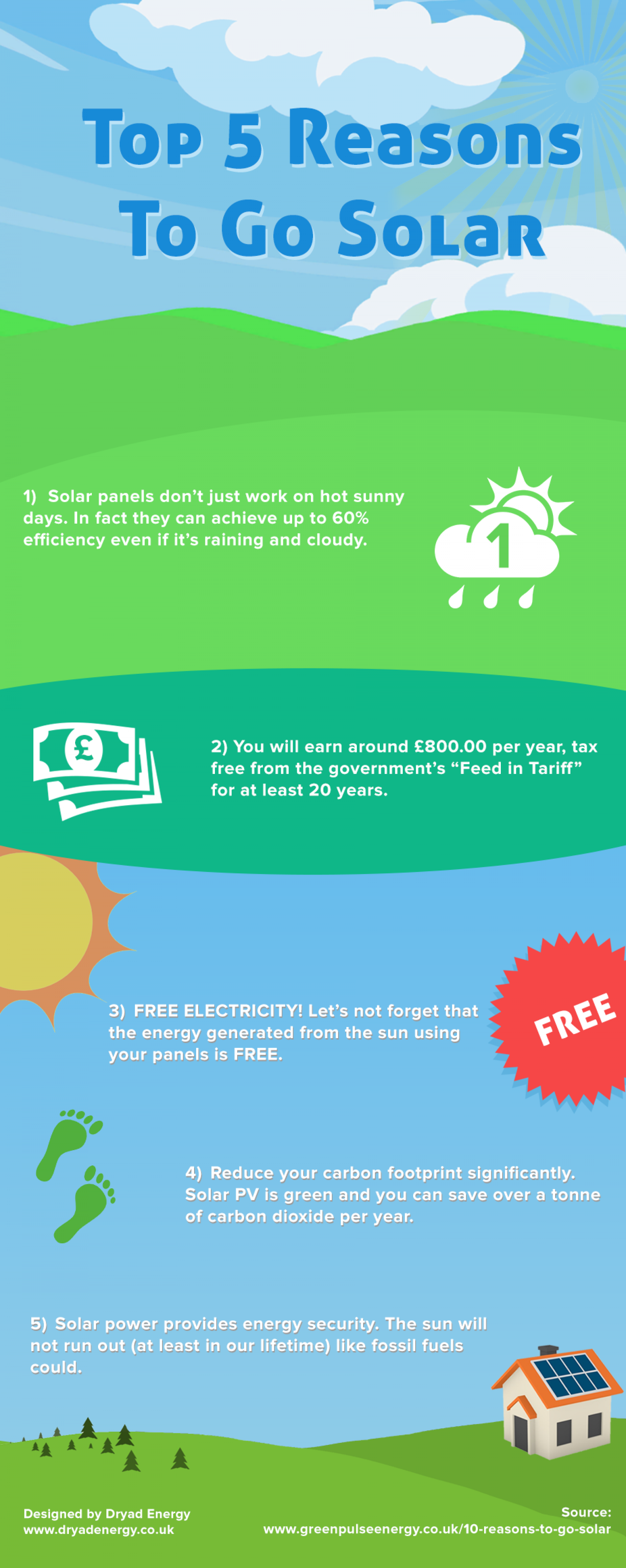 Top 5 Reasons To Go Solar Infographic