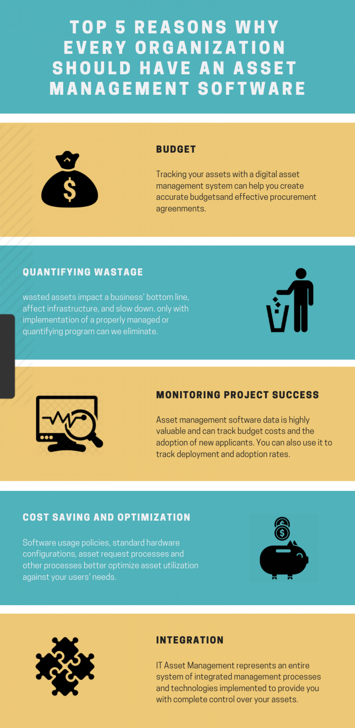 Top 5 reasons why every organization should have an asset management software Infographic