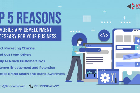 Top 5 reasons why mobile development is necessary for your business Infographic