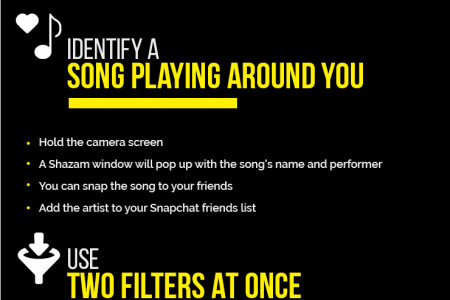 Top 5 Secret Snapchat Features You Wish You Knew About Earlier Infographic