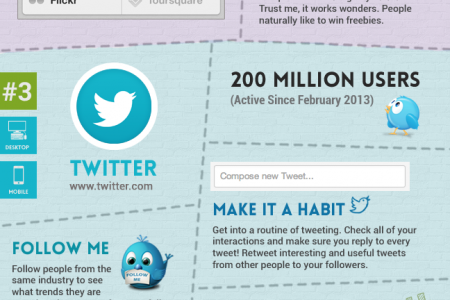 Top 5 Social Media Platforms Your Business Should Use Infographic