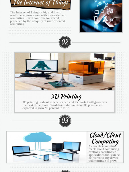 Top 5 Strategic Information Technology Trends for 2015  Infographic