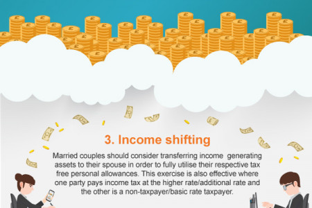Top 5 Tax Tips for Individuals Tax Payers Infographic