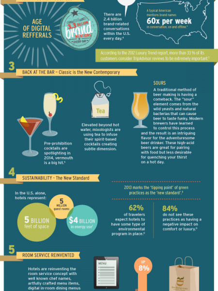 Top 5 Trends in Hospitality for 2014 Infographic