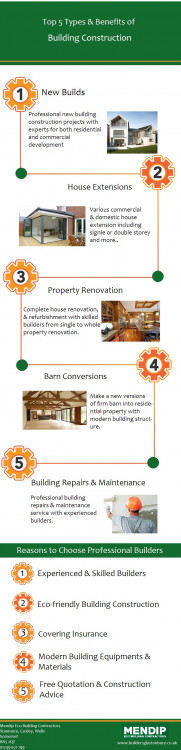 Top  Types  Benefits Of Building Construction  VisualLy