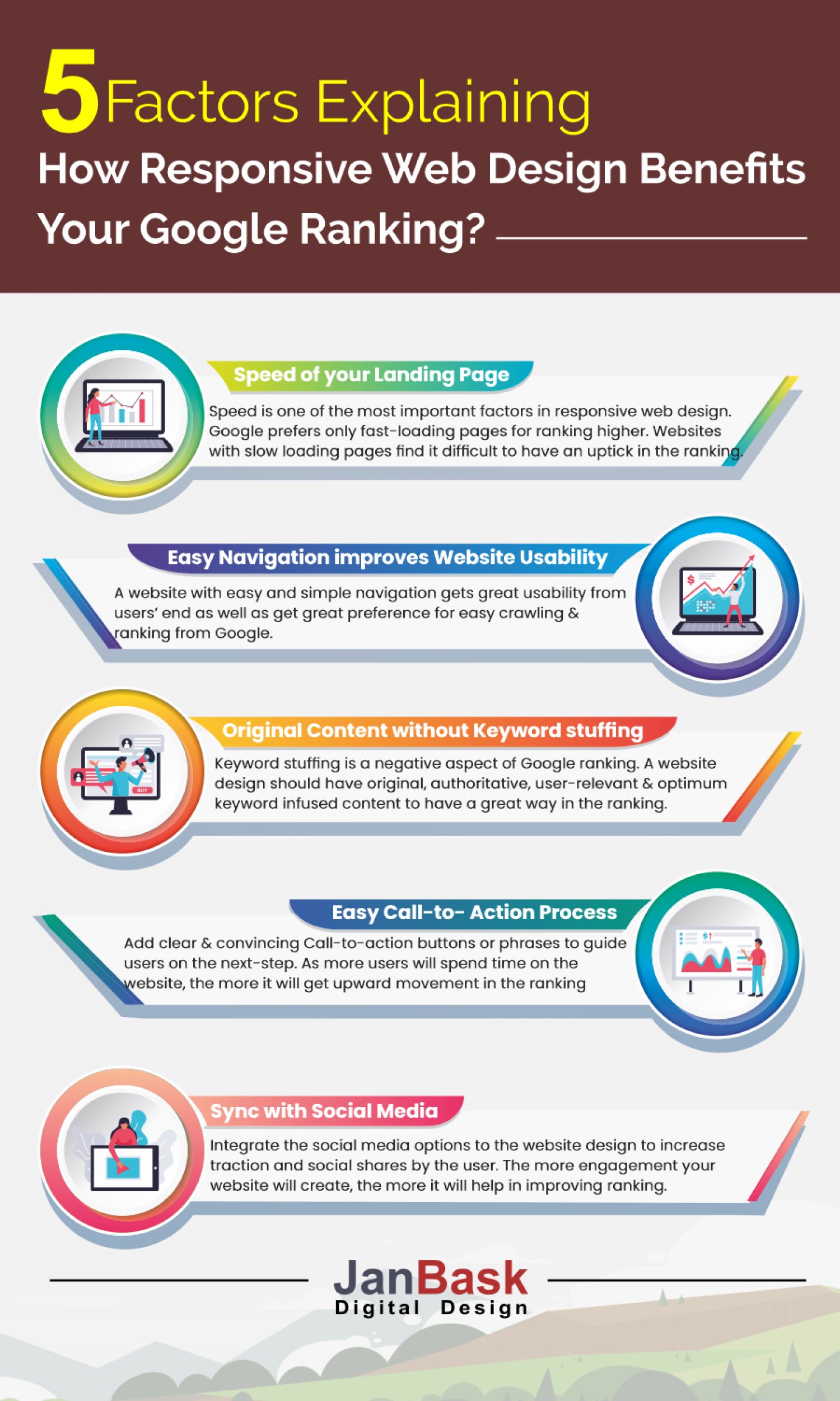 Top 5 Ways Responsive Web Design Benefits Your Google Ranking Infographic
