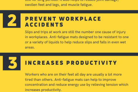 Top 6 Benefits of Using Anti-Fatigue Mats in The Workplace Infographic