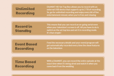 Top 6 Best Features of DIshNXT HD Set Top Box  Infographic
