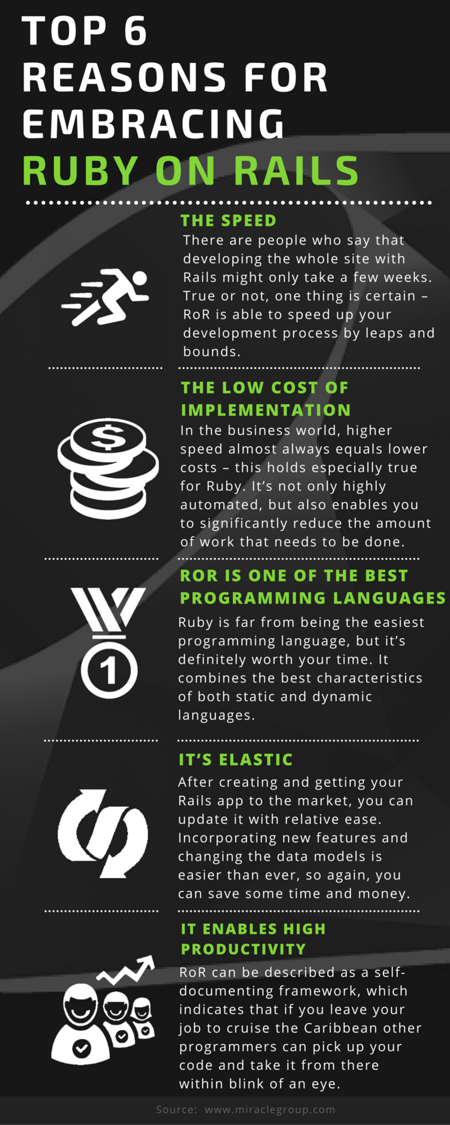 TOP 6 REASONS FOR EMBRACING RUBY ON RAILS Infographic