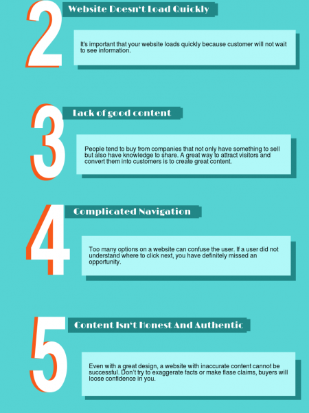 Top 6 Reasons Your Website is Failing to Deliver Infographic