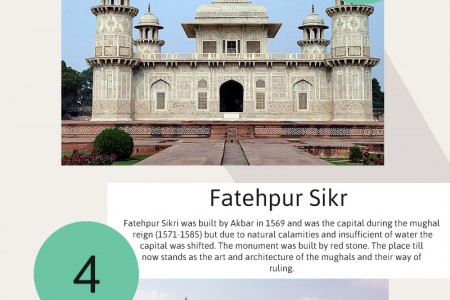 Top 6 Tourist Destinations in Agra Infographic
