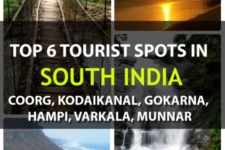 Top 6 Tourist Spots in India Infographic