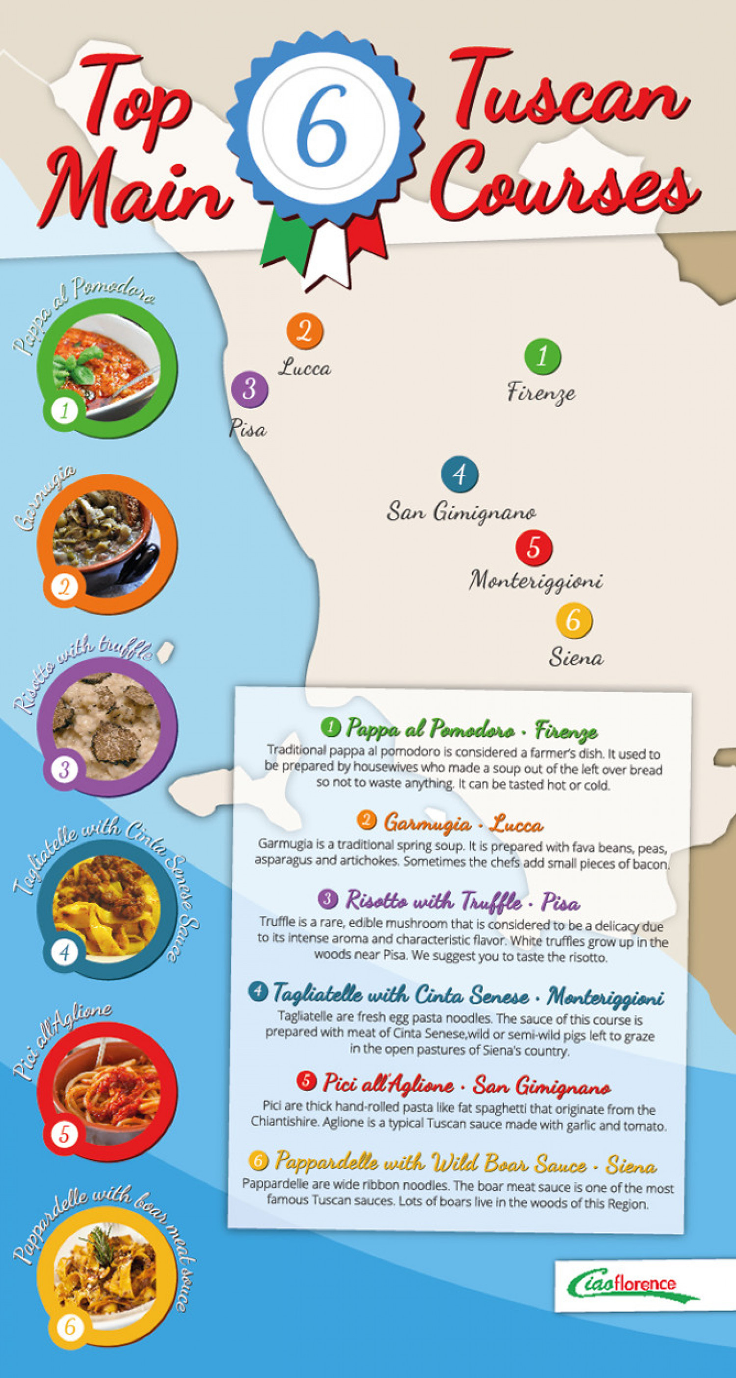 Top 6 Tuscan Main Courses Infographic