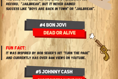 Top 7 Classic Rock Songs about Cowboys Infographic