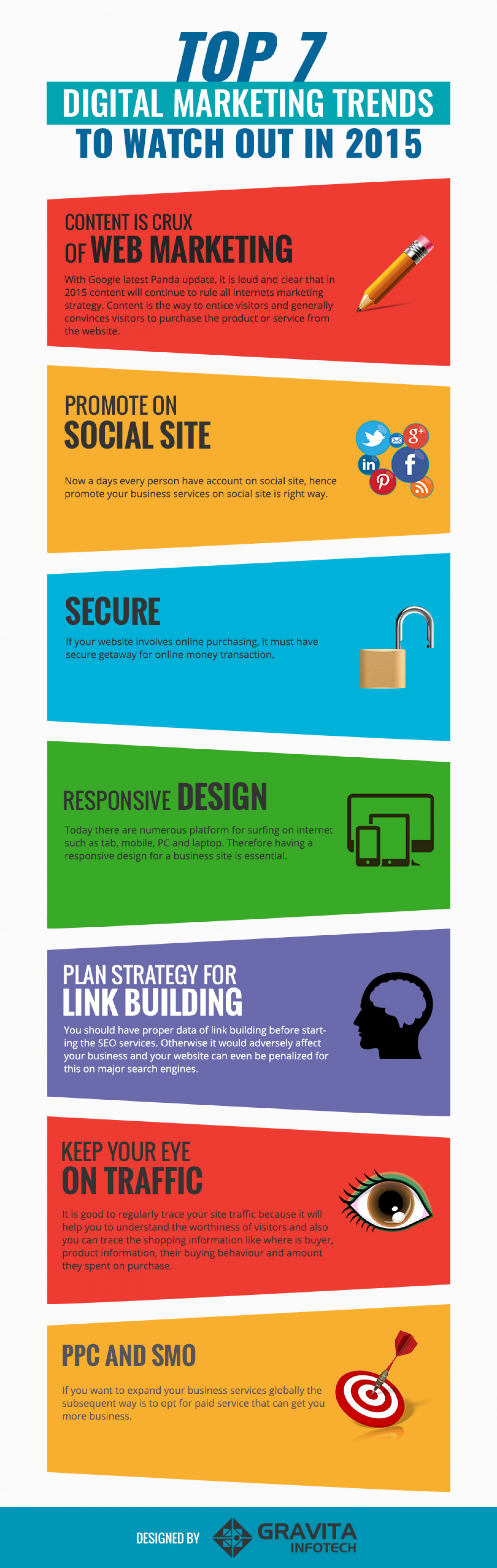 TOP 7 Digital Marketing Trend to Watch out This 2015 Infographic