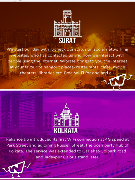 Top 6 Locations To Connect Free WiFi Internet In India Infographic