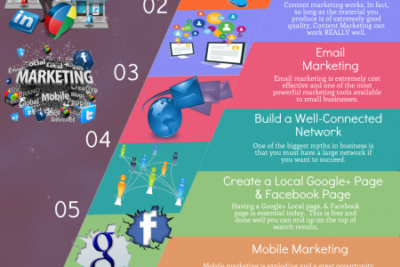 Top 7 Marketing Ideas Tips For Your Small Business Infographic