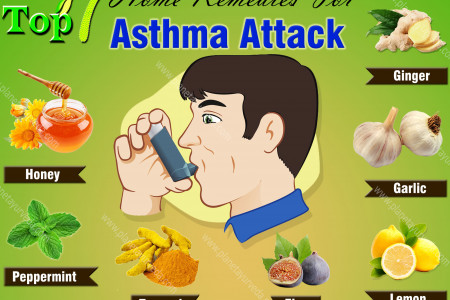Top 7 Natural Home Remedies for Asthma Attack Infographic