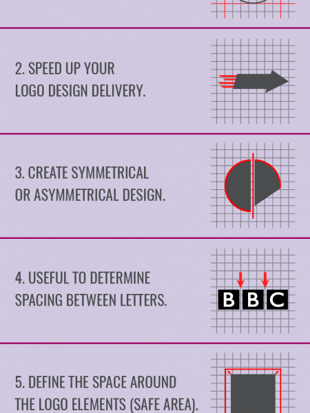 Top 7 Reasons To Use Grid In Logo Design Infographic