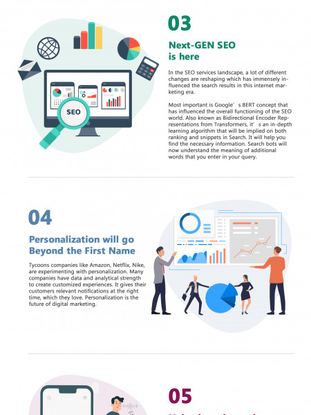 Top 7 Technology Trends that will Influence Digital Marketing in 2020 Infographic