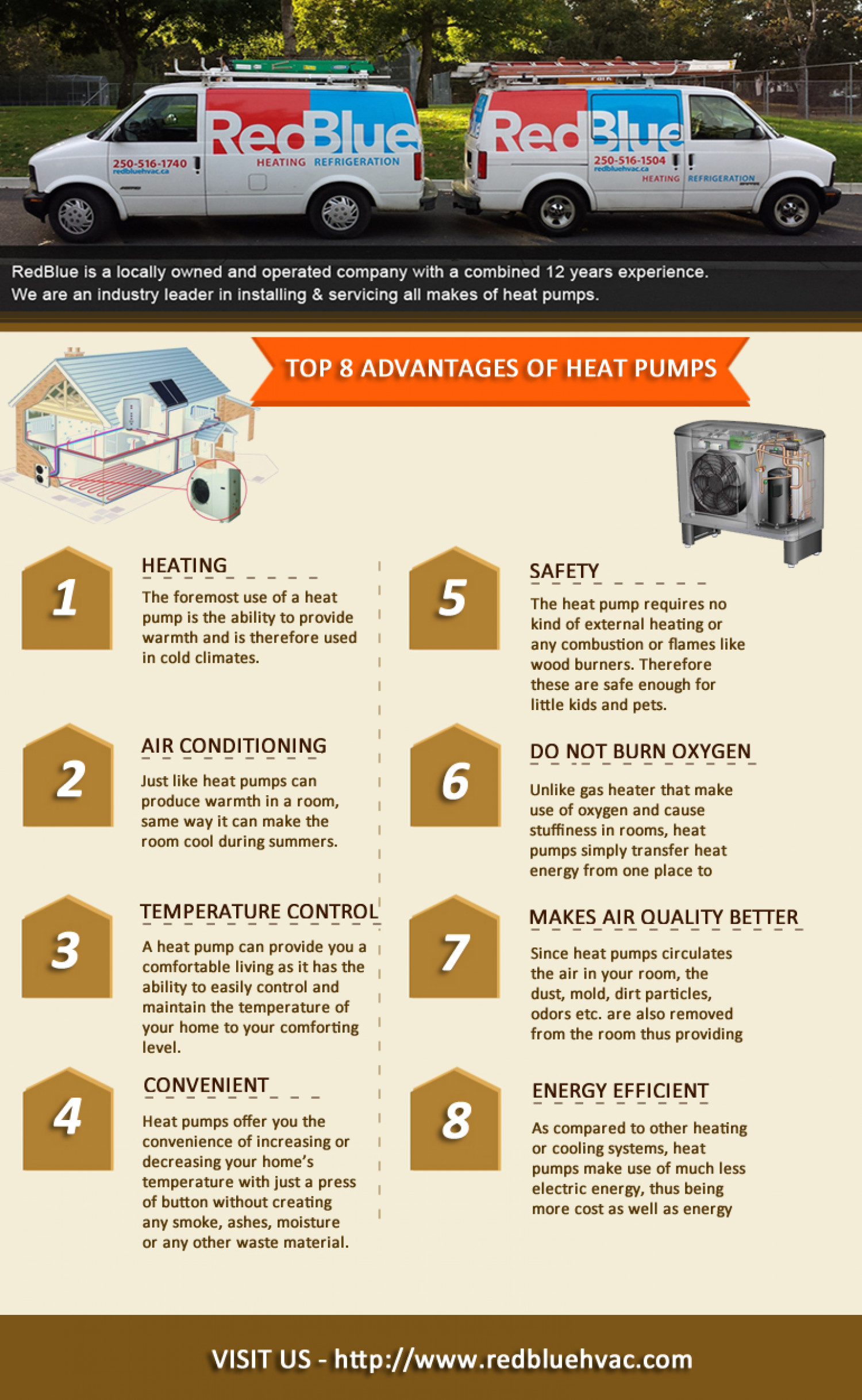 Top 8 Advantages of Heat Pumps Infographic