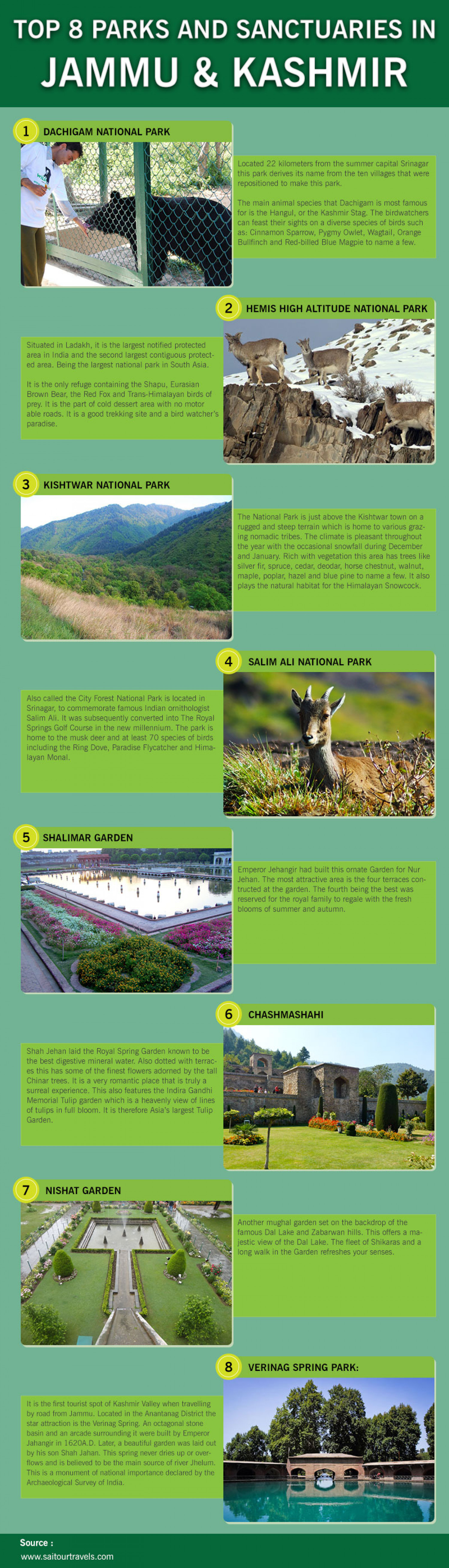 Top 8 Parks and Sanctuaries in Jammu & Kashmir  Infographic
