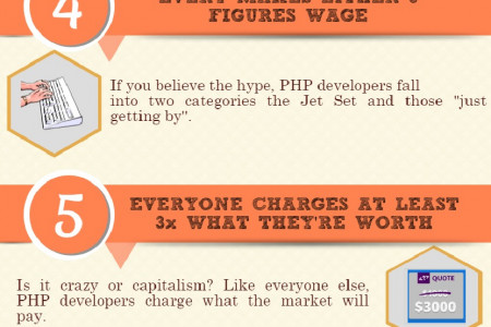 Top 8 Tips Developer Need to Know Before Developing PHP Web Application Infographic